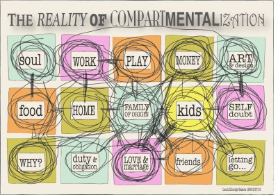 THE REALITY OF COMPARTMENTALIZATION LISA LILLIBRIDGE